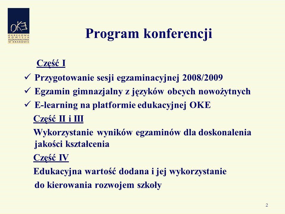 2 Program konferencji Część I Przygotowanie sesji egzaminacyjnej 2008/2009 Egzamin gimnazjalny z języków obcych nowożytnych E-learning na platformie edukacyjnej OKE Część II i III Wykorzystanie wyników egzaminów dla doskonalenia jakości kształcenia Część IV Edukacyjna wartość dodana i jej wykorzystanie do kierowania rozwojem szkoły