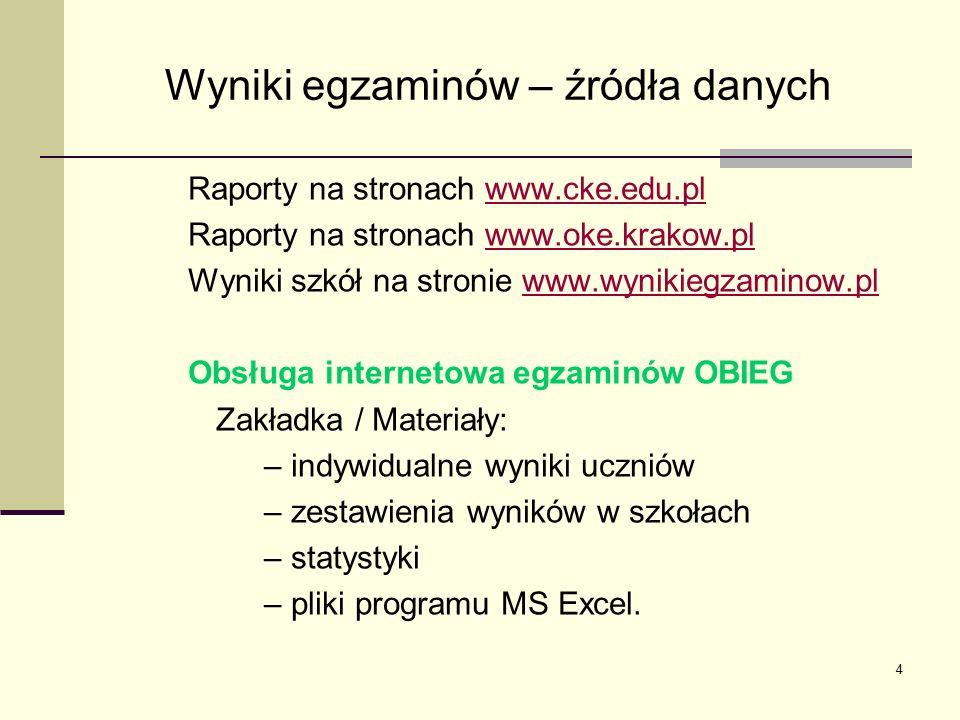 4 Raporty na stronach www.cke.edu.plwww.cke.edu.pl Raporty na stronach www.oke.krakow.plwww.oke.krakow.pl Wyniki szkół na stronie www.wynikiegzaminow.