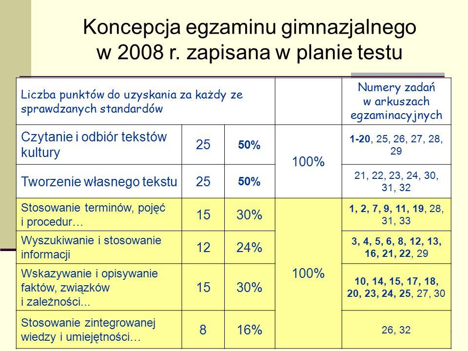 9 9 Liczba punktów do uzyskania za każdy ze sprawdzanych standardów Numery zadań w arkuszach egzaminacyjnych Czytanie i odbiór tekstów kultury 25 50%