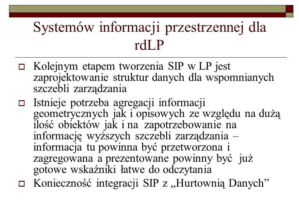 Systemów informacji przestrzennej dla rdLP  Kolejnym etapem tworzenia SIP w LP jest zaprojektowanie struktur danych dla wspomnianych szczebli zarządz