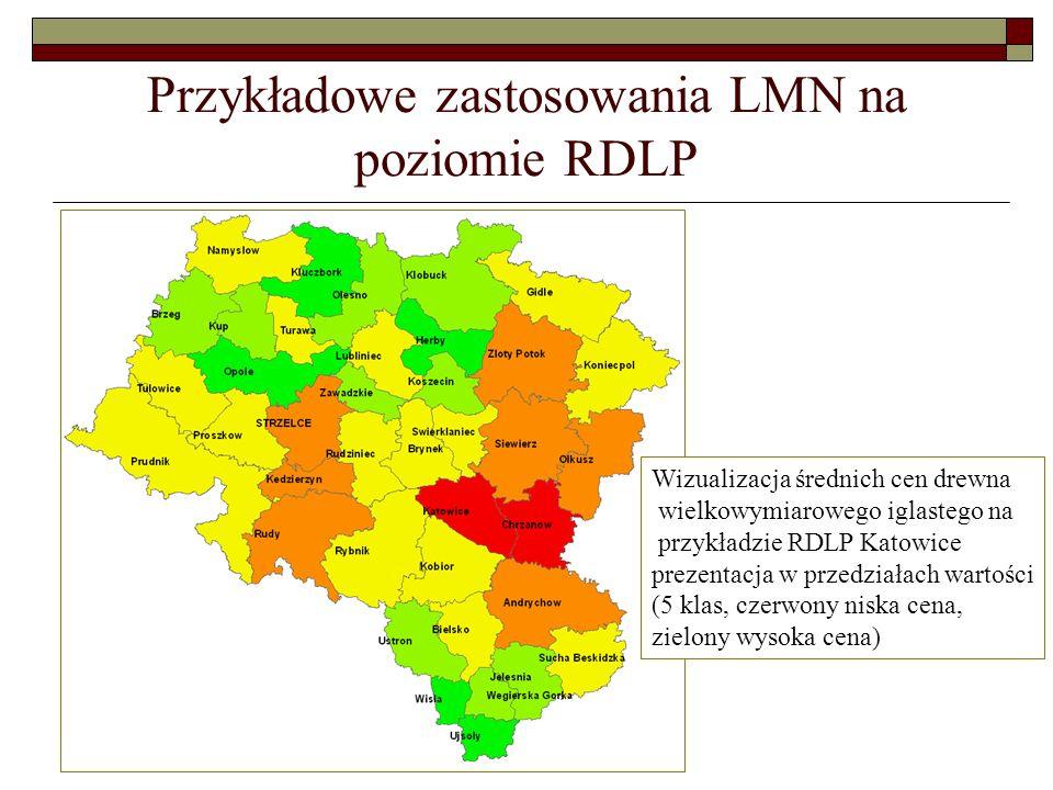 Przykładowe zastosowania LMN na poziomie RDLP Wizualizacja średnich cen drewna wielkowymiarowego iglastego na przykładzie RDLP Katowice prezentacja w