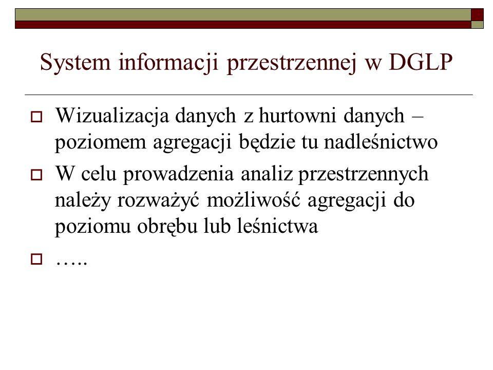 System informacji przestrzennej w DGLP  Wizualizacja danych z hurtowni danych – poziomem agregacji będzie tu nadleśnictwo  W celu prowadzenia analiz
