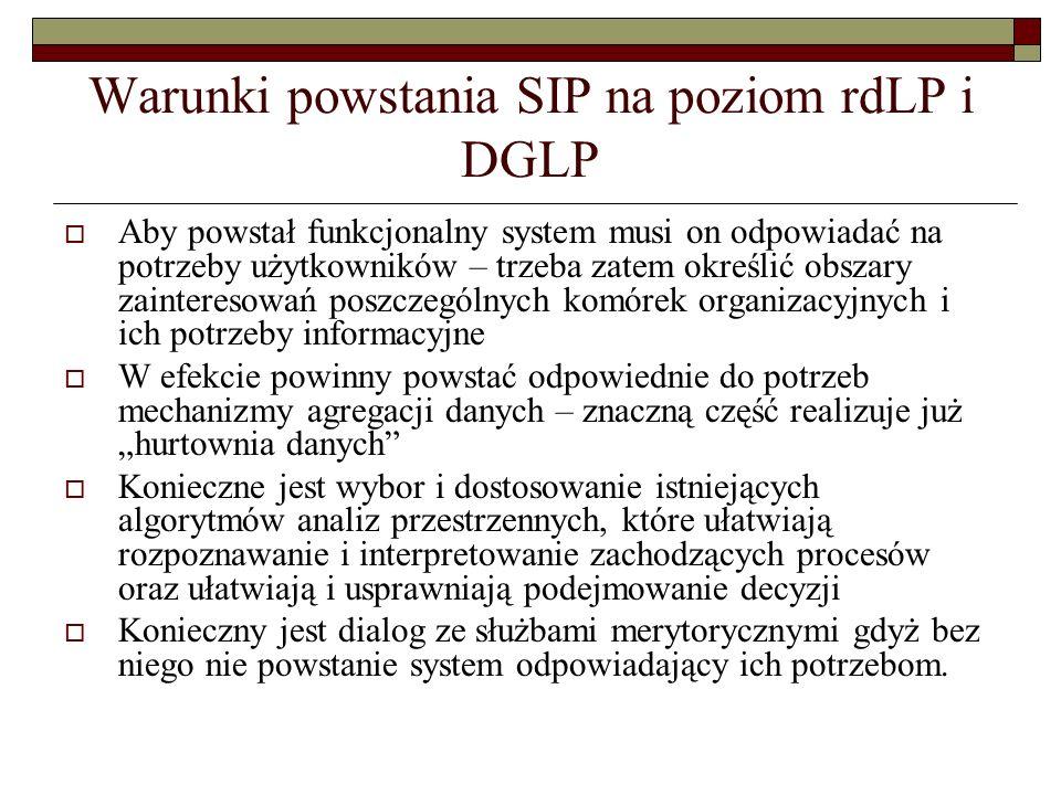 Warunki powstania SIP na poziom rdLP i DGLP  Aby powstał funkcjonalny system musi on odpowiadać na potrzeby użytkowników – trzeba zatem określić obsz