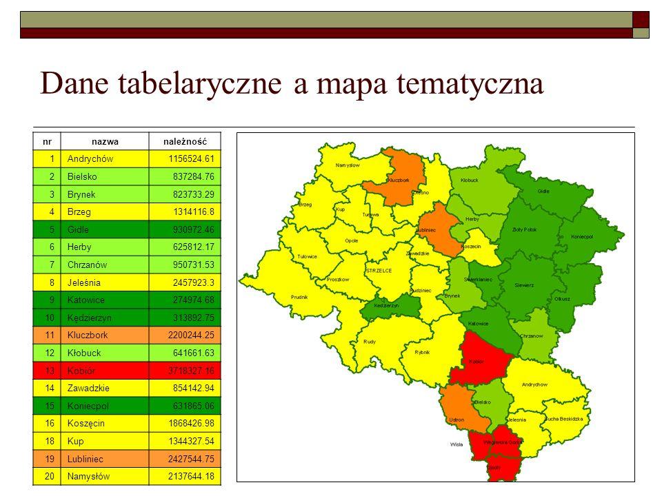 Dane tabelaryczne a mapa tematyczna nrnazwanależność 1Andrychów1156524.61 2Bielsko837284.76 3Brynek823733.29 4Brzeg1314116.8 5Gidle930972.46 6Herby625
