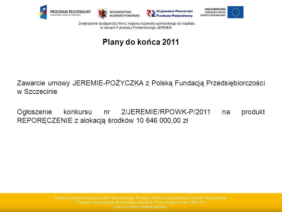 Plany do końca 2011 Zawarcie umowy JEREMIE-POŻYCZKA z Polską Fundacją Przedsiębiorczości w Szczecinie Ogłoszenie konkursu nr 2/JEREMIE/RPOWK-P/2011 na produkt REPORĘCZENIE z alokacją środków 10 646 000,00 zł