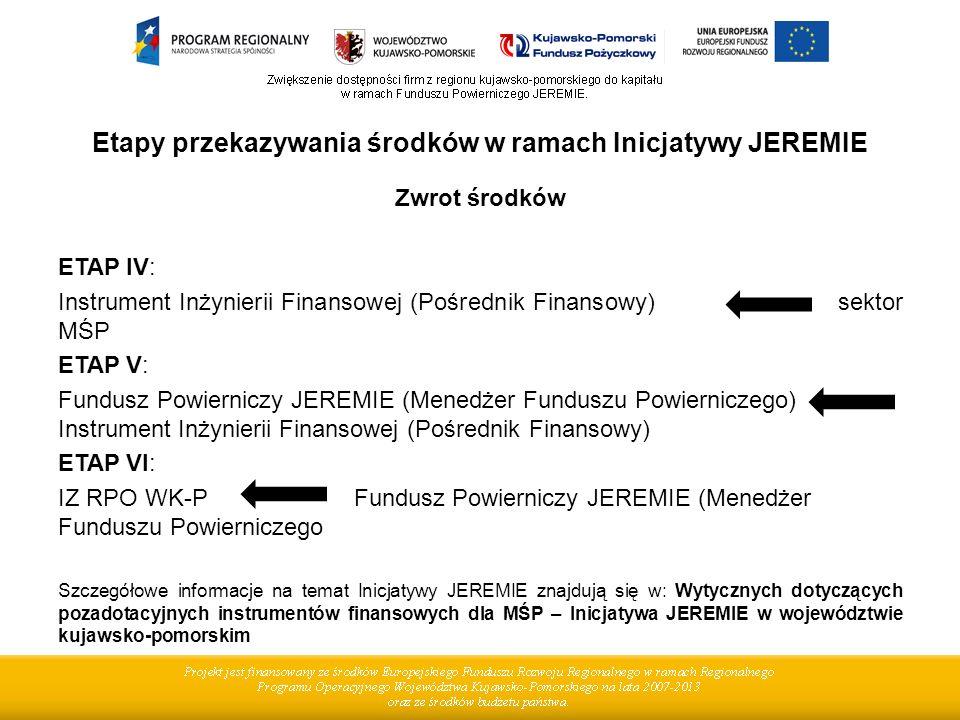 Etapy przekazywania środków w ramach Inicjatywy JEREMIE Zwrot środków ETAP IV: Instrument Inżynierii Finansowej (Pośrednik Finansowy) sektor MŚP ETAP V: Fundusz Powierniczy JEREMIE (Menedżer Funduszu Powierniczego) Instrument Inżynierii Finansowej (Pośrednik Finansowy) ETAP VI: IZ RPO WK-P Fundusz Powierniczy JEREMIE (Menedżer Funduszu Powierniczego Szczegółowe informacje na temat Inicjatywy JEREMIE znajdują się w: Wytycznych dotyczących pozadotacyjnych instrumentów finansowych dla MŚP – Inicjatywa JEREMIE w województwie kujawsko-pomorskim