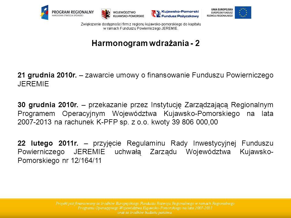 Harmonogram wdrażania - 2 21 grudnia 2010r. – zawarcie umowy o finansowanie Funduszu Powierniczego JEREMIE 30 grudnia 2010r. – przekazanie przez Insty