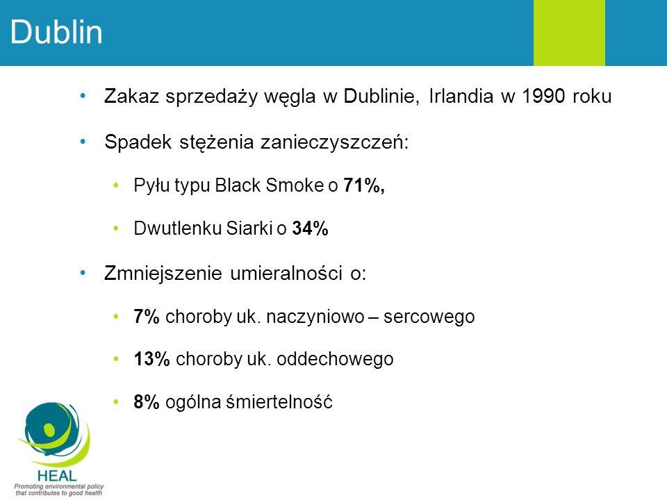 Dublin Zakaz sprzedaży węgla w Dublinie, Irlandia w 1990 roku Spadek stężenia zanieczyszczeń: Pyłu typu Black Smoke o 71%, Dwutlenku Siarki o 34% Zmniejszenie umieralności o: 7% choroby uk.