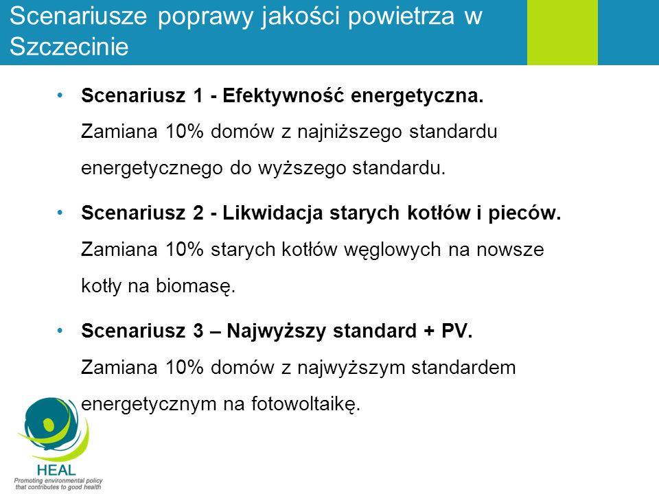 Scenariusze poprawy jakości powietrza w Szczecinie Scenariusz 1 - Efektywność energetyczna.
