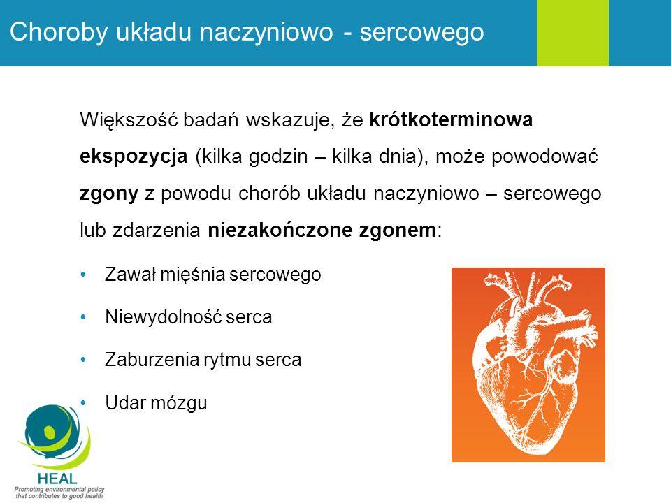 Choroby układu naczyniowo - sercowego Większość badań wskazuje, że krótkoterminowa ekspozycja (kilka godzin – kilka dnia), może powodować zgony z powodu chorób układu naczyniowo – sercowego lub zdarzenia niezakończone zgonem: Zawał mięśnia sercowego Niewydolność serca Zaburzenia rytmu serca Udar mózgu