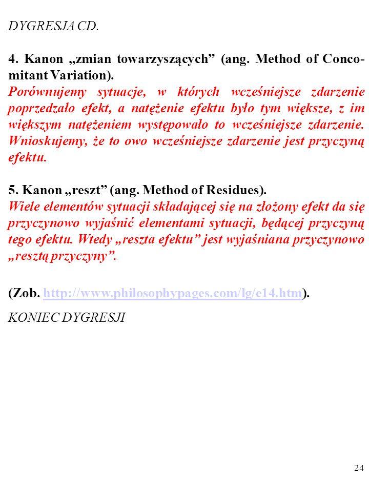 """23 DYGRESJA CD. 4. Kanon """"zmian towarzyszących (ang."""