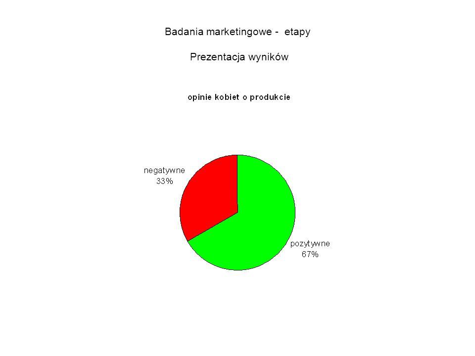Badania marketingowe - etapy Prezentacja wyników