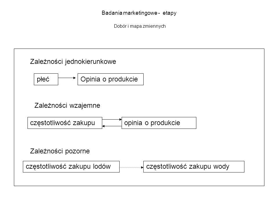Badania marketingowe - etapy Interpretacja danych Testy parametryczne różnic pomiędzy dwiema średnimi: test t, test Z (założenia: zmienne na co najmniej przedziałowym poziomie pomiaru, rozkłady normalne – test W Shapiro-Wilka, wariancje jednorodne - test Levene a ) Jednoczynnikowa ANOVA dla testowania różnic między średnimi w trzech i więcej populacjach (założenia j.w.) Testy nieparametryczne (nie muszą być spełnione w/w założenia): Walda-Wolfowitza, U Manna-Whitneya, Kruskala-Wallisa (odpowiednik ANOVA) W testach dla p<0,05 należy odrzucić hipotezę o normalności rozkładu, jednorodności wariancji, lub braku różnic między średnimi)