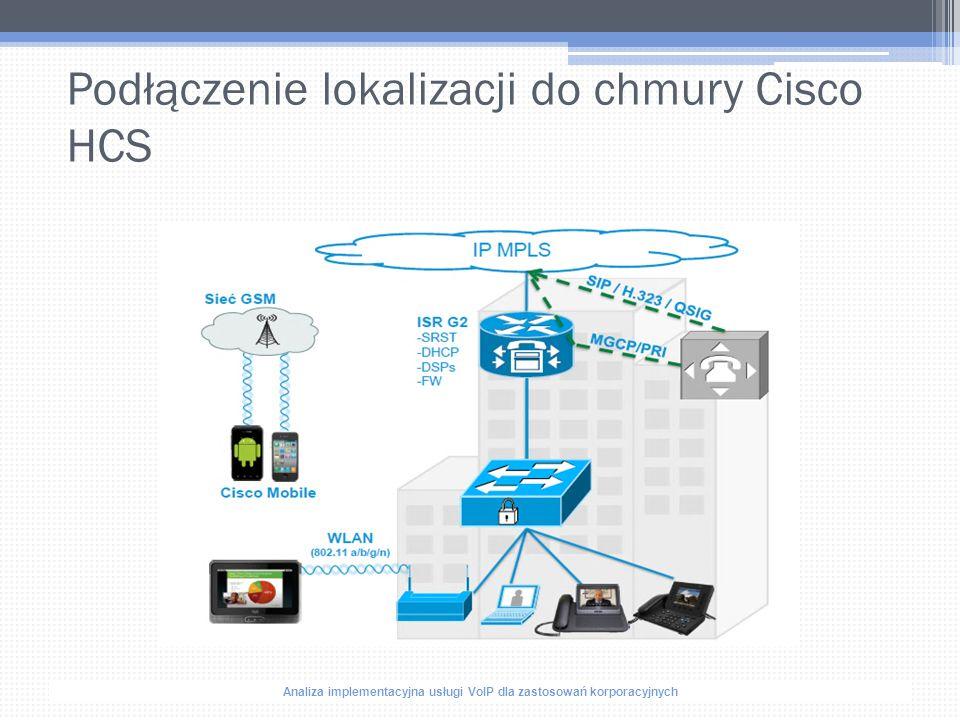 Analiza implementacyjna usługi VoIP dla zastosowań korporacyjnych Podłączenie lokalizacji do chmury Cisco HCS