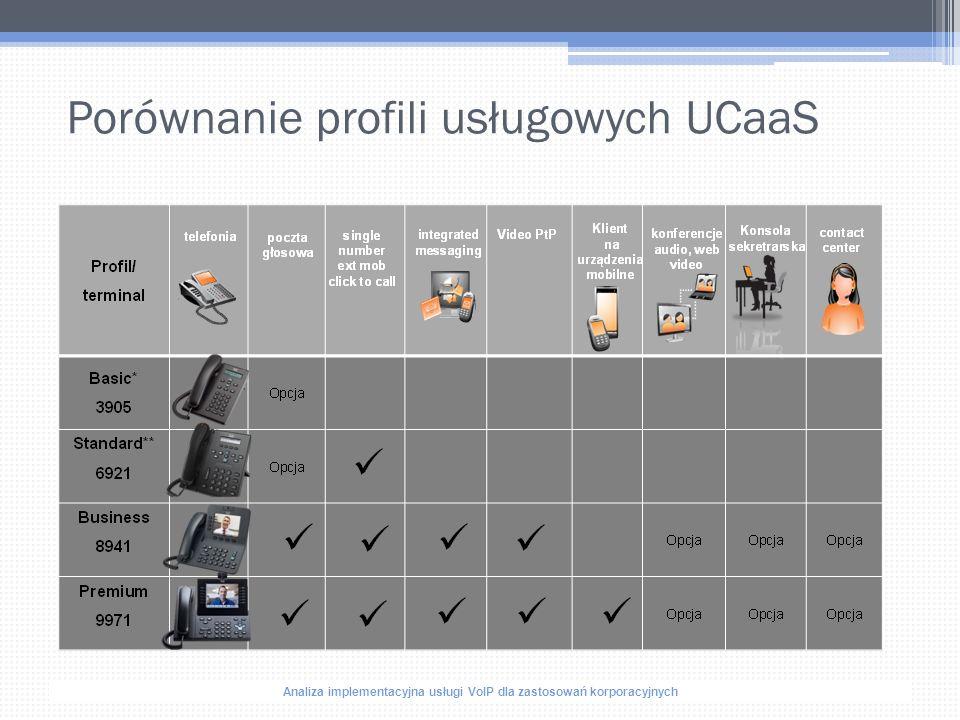Analiza implementacyjna usługi VoIP dla zastosowań korporacyjnych Porównanie profili usługowych UCaaS
