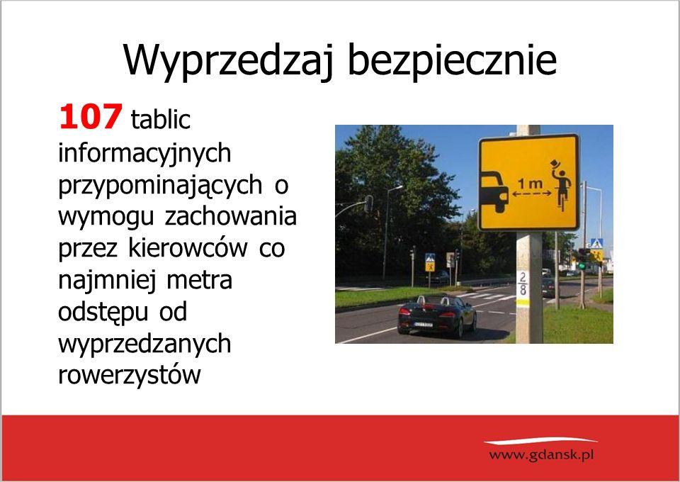 Wyprzedzaj bezpiecznie 107 tablic informacyjnych przypominających o wymogu zachowania przez kierowców co najmniej metra odstępu od wyprzedzanych rowerzystów