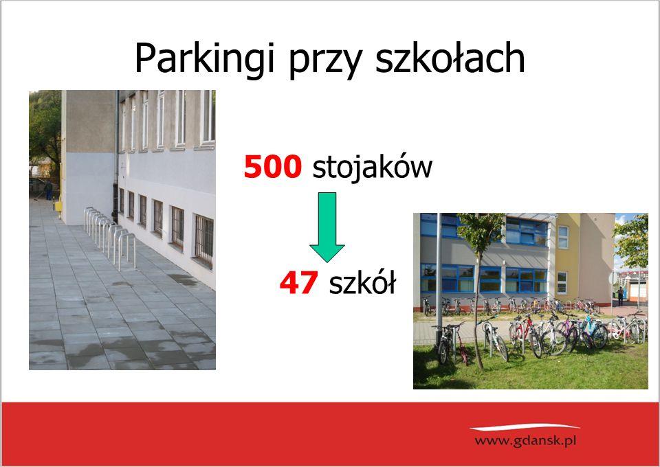 Parkingi przy szkołach 500 stojaków 47 szkół