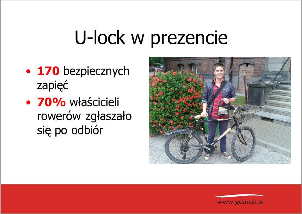 U-lock w prezencie 170 bezpiecznych zapięć 70% właścicieli rowerów zgłaszało się po odbiór