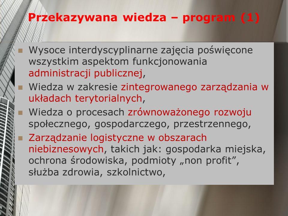 Przekazywana wiedza – program (1) Wysoce interdyscyplinarne zajęcia poświęcone wszystkim aspektom funkcjonowania administracji publicznej, Wiedza w za