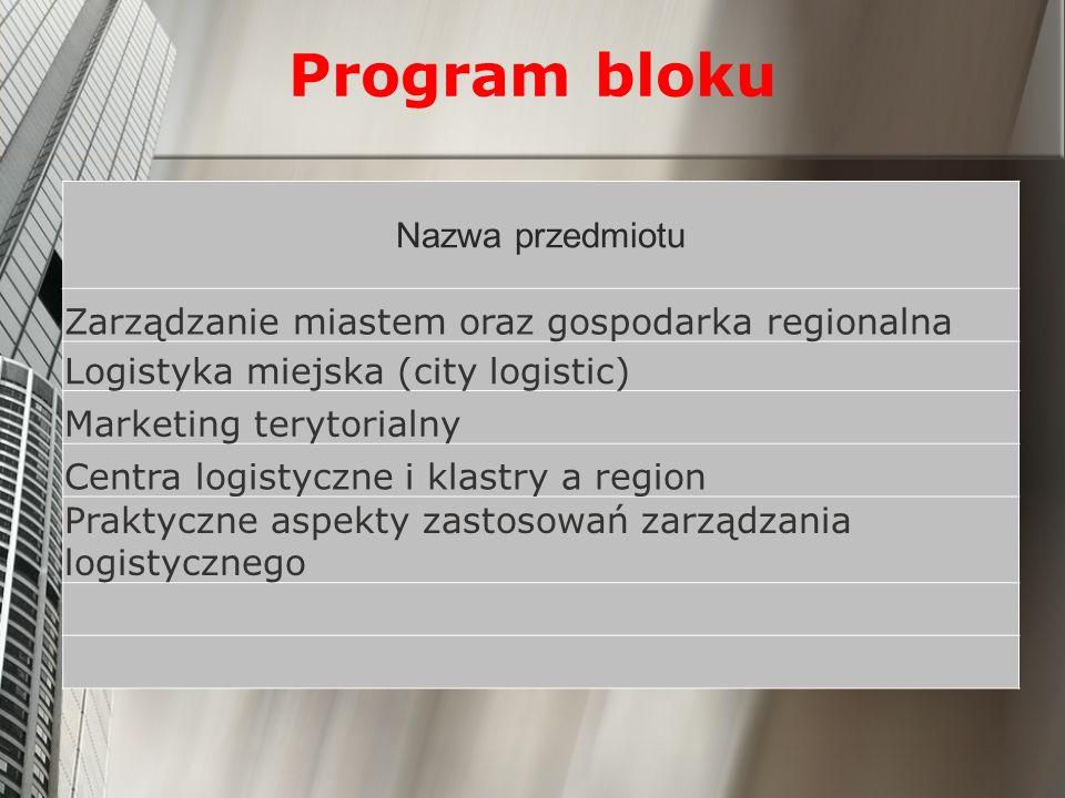 Program bloku Nazwa przedmiotu Zarządzanie miastem oraz gospodarka regionalna Logistyka miejska (city logistic) Marketing terytorialny Centra logistyczne i klastry a region Praktyczne aspekty zastosowań zarządzania logistycznego