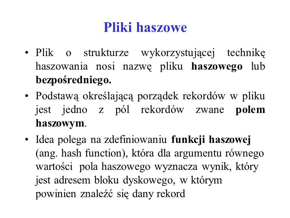 Pliki haszowe Plik o strukturze wykorzystującej technikę haszowania nosi nazwę pliku haszowego lub bezpośredniego.