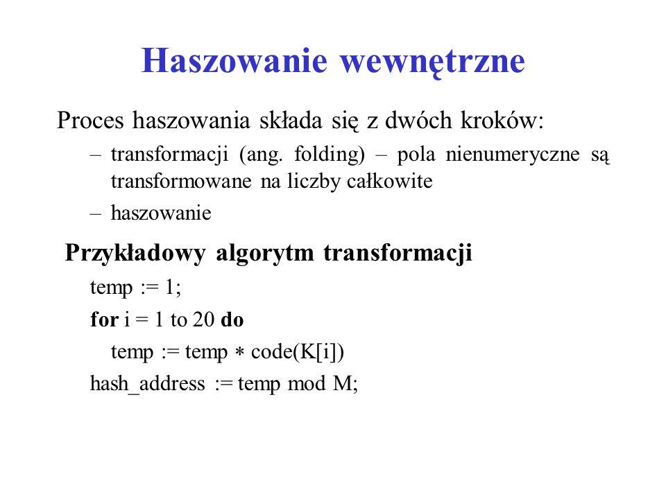 Haszowanie wewnętrzne Proces haszowania składa się z dwóch kroków: –transformacji (ang.