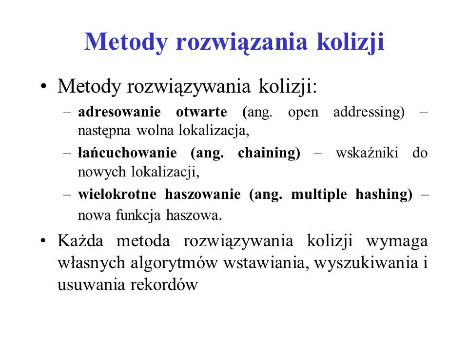 Metody rozwiązania kolizji Metody rozwiązywania kolizji: –adresowanie otwarte (ang.