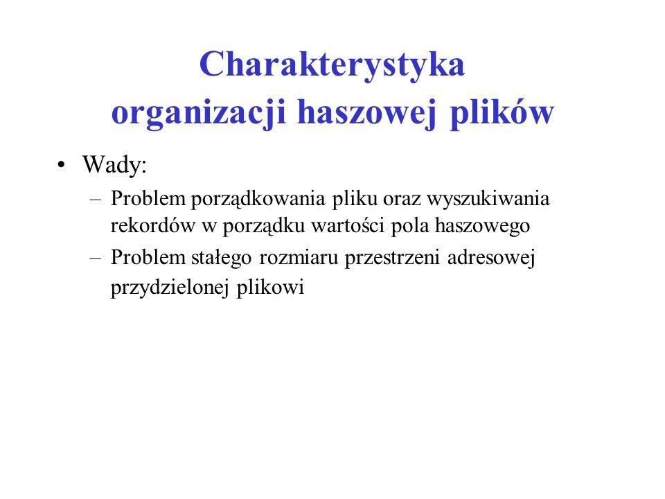 Charakterystyka organizacji haszowej plików Wady: –Problem porządkowania pliku oraz wyszukiwania rekordów w porządku wartości pola haszowego –Problem stałego rozmiaru przestrzeni adresowej przydzielonej plikowi