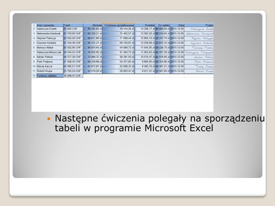 Następne ćwiczenia polegały na sporządzeniu tabeli w programie Microsoft Excel
