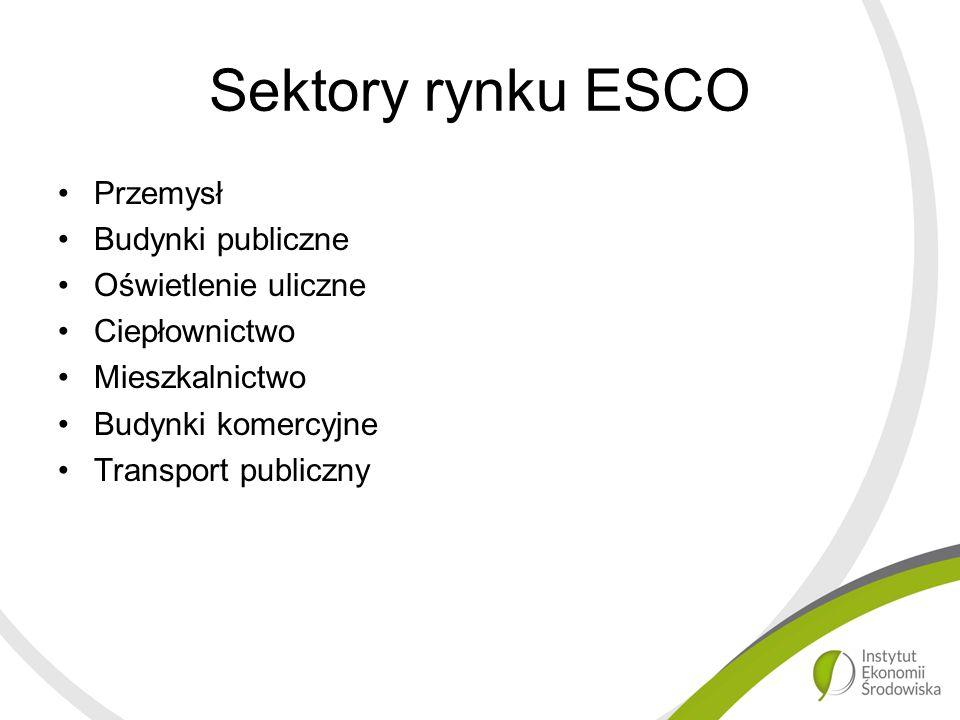 Sektory rynku ESCO Przemysł Budynki publiczne Oświetlenie uliczne Ciepłownictwo Mieszkalnictwo Budynki komercyjne Transport publiczny