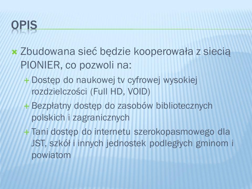  Zbudowana sieć będzie kooperowała z siecią PIONIER, co pozwoli na:  Dostęp do naukowej tv cyfrowej wysokiej rozdzielczości (Full HD, VOID)  Bezpłatny dostęp do zasobów bibliotecznych polskich i zagranicznych  Tani dostęp do internetu szerokopasmowego dla JST, szkół i innych jednostek podległych gminom i powiatom
