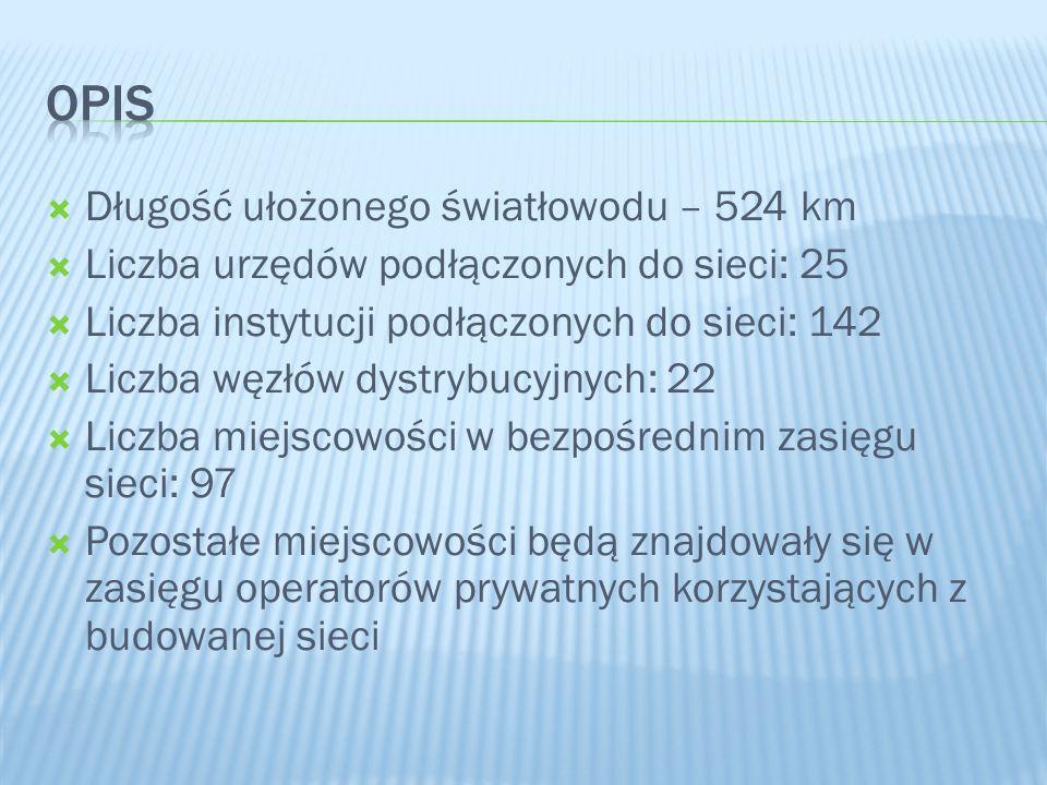  Długość ułożonego światłowodu – 524 km  Liczba urzędów podłączonych do sieci: 25  Liczba instytucji podłączonych do sieci: 142  Liczba węzłów dystrybucyjnych: 22  Liczba miejscowości w bezpośrednim zasięgu sieci: 97  Pozostałe miejscowości będą znajdowały się w zasięgu operatorów prywatnych korzystających z budowanej sieci