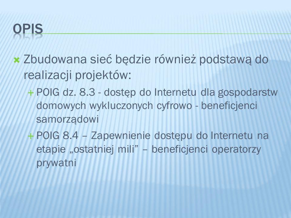  Zbudowana sieć będzie również podstawą do realizacji projektów:  POIG dz.