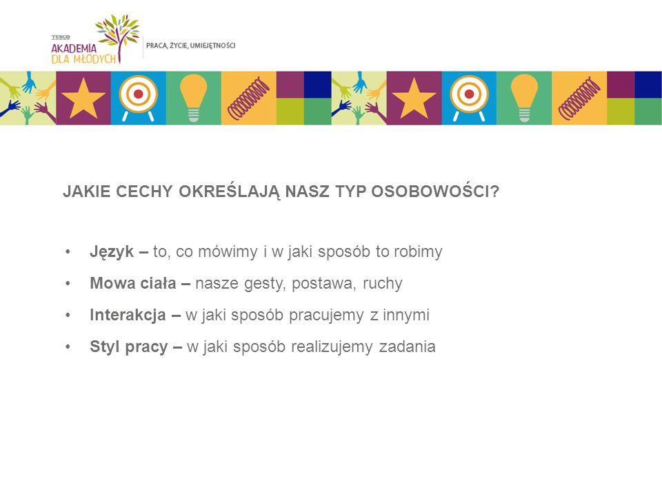JęzykMowa ciałaInterakcjaStyl pracy KierującyAGLN PrzyjacielscyBHIO EkspersywniCEJP AnalityczniDFKM PERSONALITY CLUE CARD ANSWERS