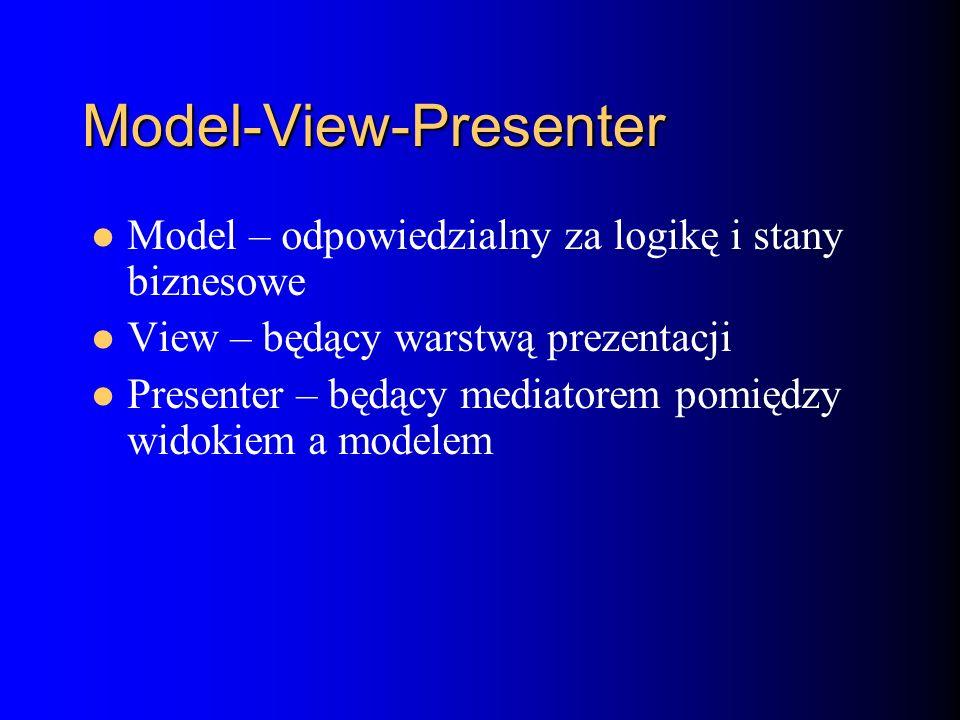 Model-View-Presenter Model – odpowiedzialny za logikę i stany biznesowe View – będący warstwą prezentacji Presenter – będący mediatorem pomiędzy widokiem a modelem
