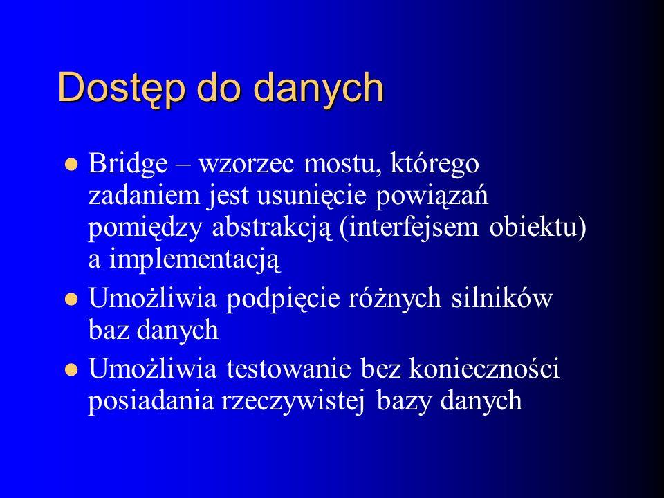 Dostęp do danych Bridge – wzorzec mostu, którego zadaniem jest usunięcie powiązań pomiędzy abstrakcją (interfejsem obiektu) a implementacją Umożliwia podpięcie różnych silników baz danych Umożliwia testowanie bez konieczności posiadania rzeczywistej bazy danych