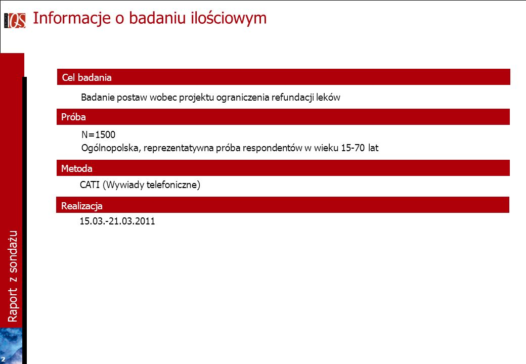 Raport z sondażu 2 Próba Metoda Realizacja Informacje o badaniu ilościowym CATI (Wywiady telefoniczne) 15.03.-21.03.2011 N=1500 Ogólnopolska, reprezen