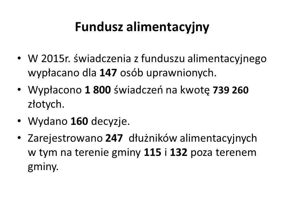 Fundusz alimentacyjny W 2015r. świadczenia z funduszu alimentacyjnego wypłacano dla 147 osób uprawnionych. Wypłacono 1 800 świadczeń na kwotę 739 260