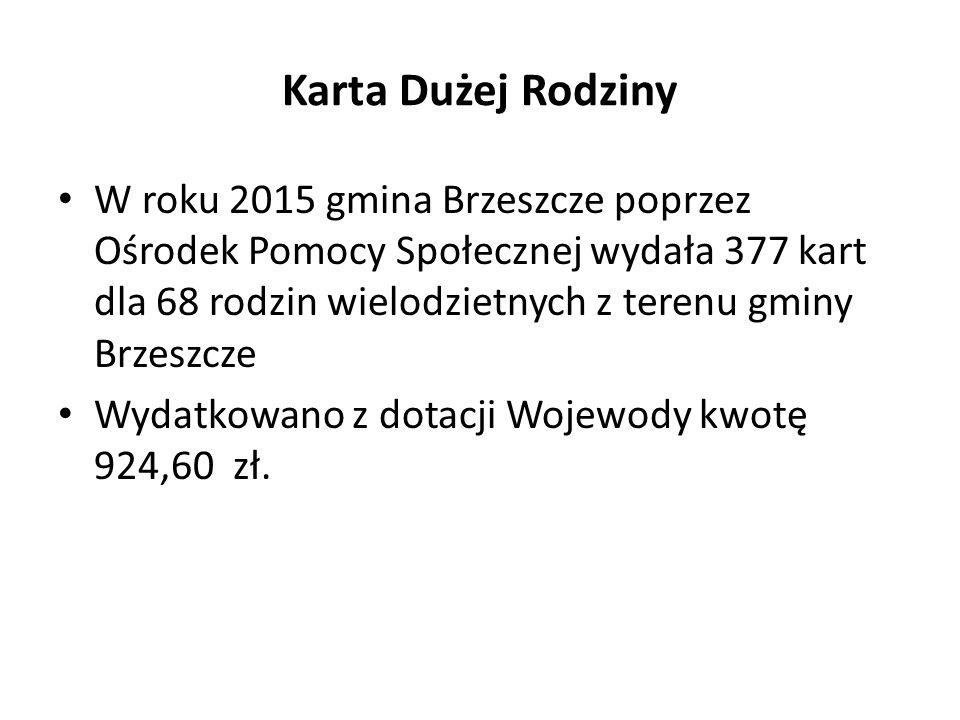 Karta Dużej Rodziny W roku 2015 gmina Brzeszcze poprzez Ośrodek Pomocy Społecznej wydała 377 kart dla 68 rodzin wielodzietnych z terenu gminy Brzeszcze Wydatkowano z dotacji Wojewody kwotę 924,60 zł.