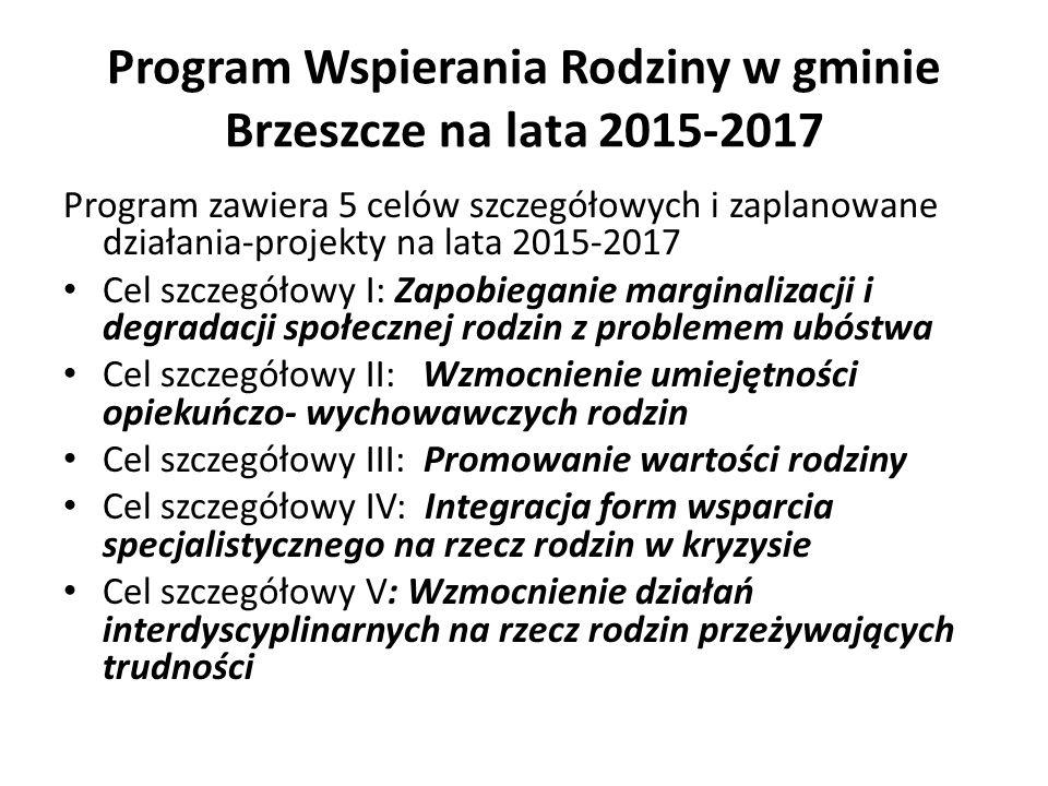 Program Wspierania Rodziny w gminie Brzeszcze na lata 2015-2017 Program zawiera 5 celów szczegółowych i zaplanowane działania-projekty na lata 2015-20