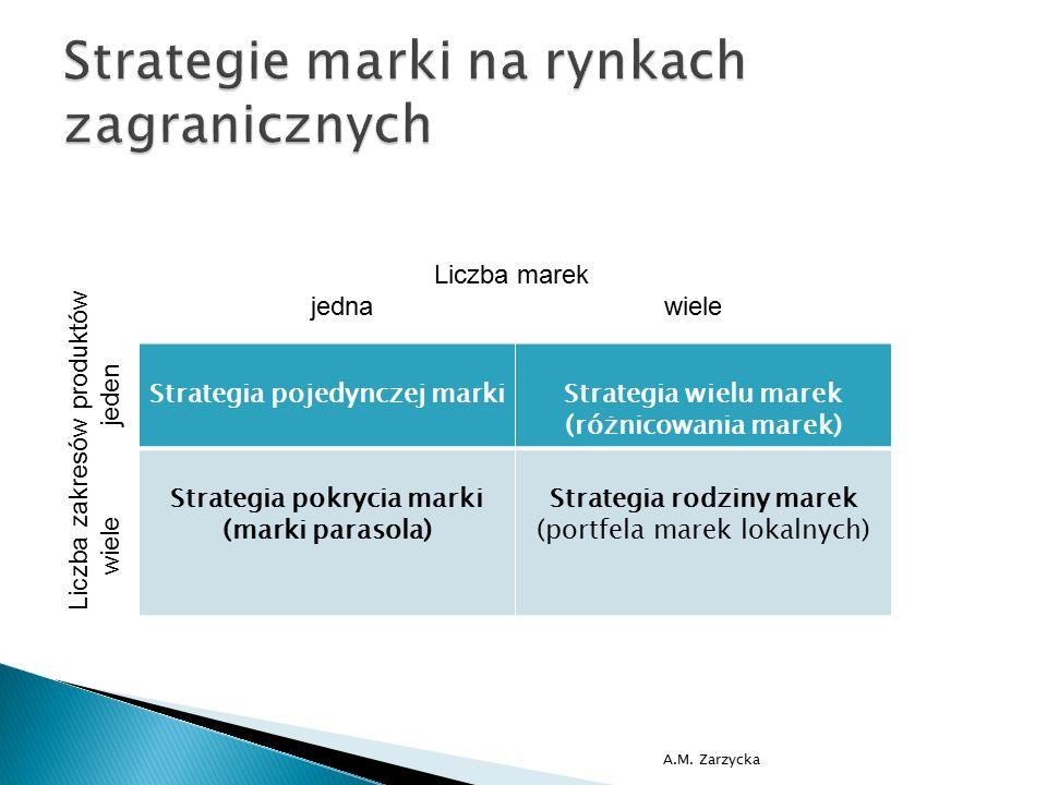 Strategia pojedynczej markiStrategia wielu marek (różnicowania marek) Strategia pokrycia marki (marki parasola) Strategia rodziny marek (portfela mare