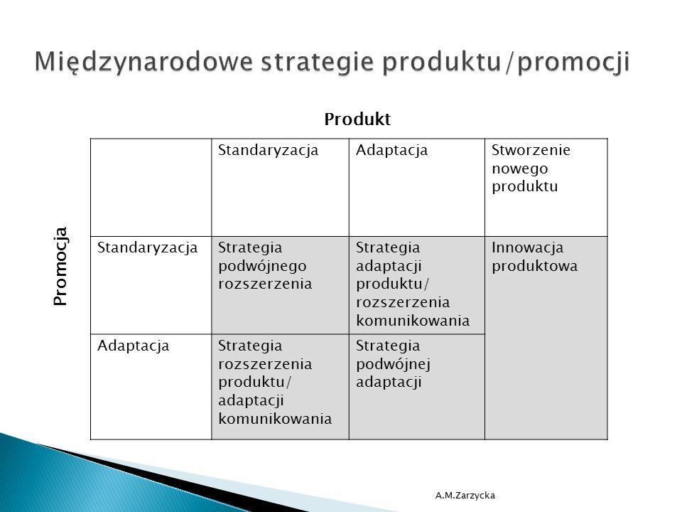 StandaryzacjaAdaptacjaStworzenie nowego produktu StandaryzacjaStrategia podwójnego rozszerzenia Strategia adaptacji produktu/ rozszerzenia komunikowan