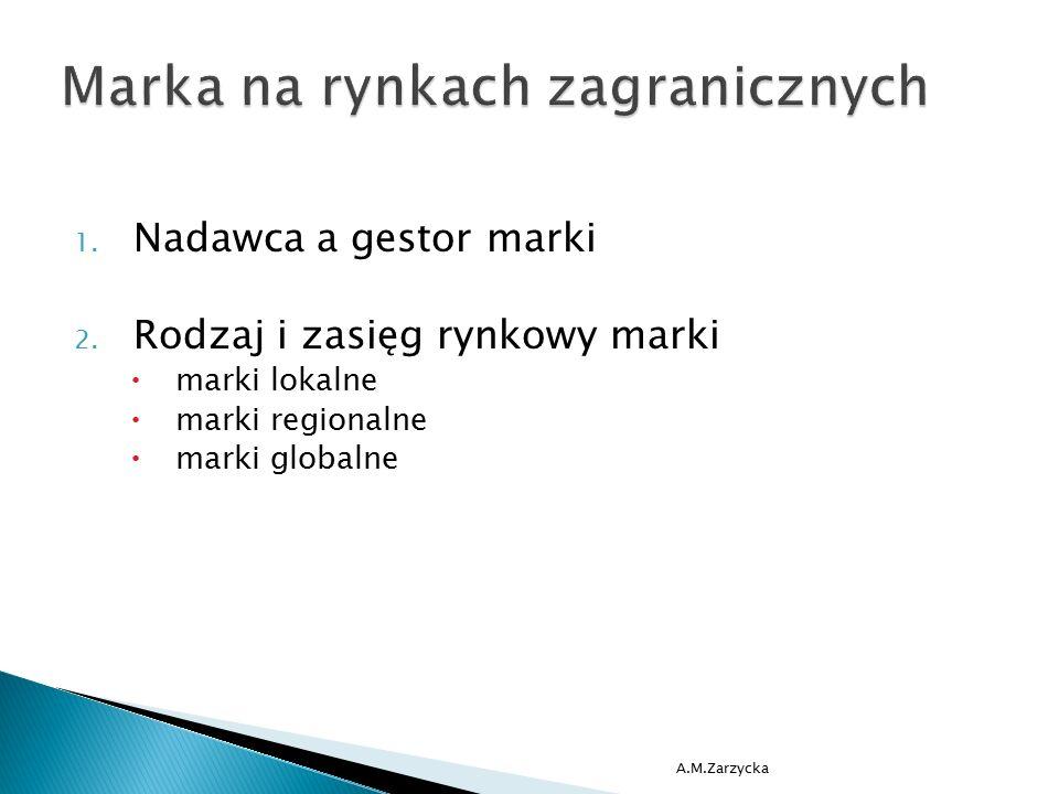 1. Nadawca a gestor marki 2. Rodzaj i zasięg rynkowy marki  marki lokalne  marki regionalne  marki globalne A.M.Zarzycka