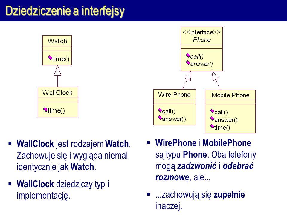 Dziedziczenie a interfejsy  WirePhone i MobilePhone są typu Phone.