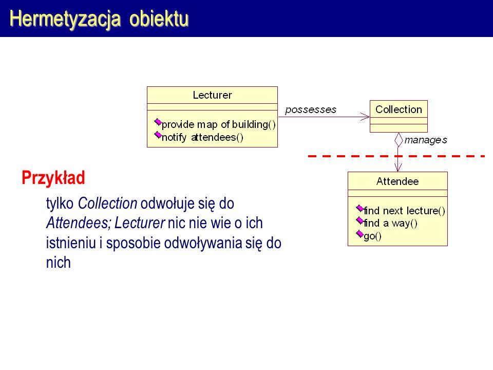 Hermetyzacja obiektu Przykład tylko Collection odwołuje się do Attendees; Lecturer nic nie wie o ich istnieniu i sposobie odwoływania się do nich