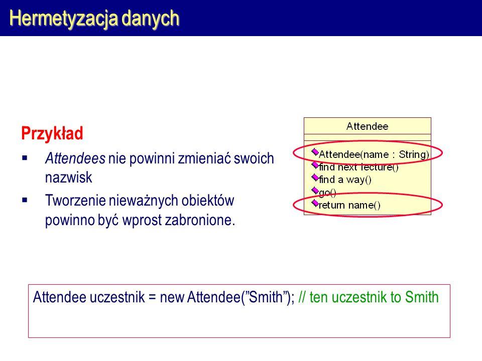 Hermetyzacja danych Attendee uczestnik = new Attendee( Smith ); // ten uczestnik to Smith Przykład  Attendees nie powinni zmieniać swoich nazwisk  Tworzenie nieważnych obiektów powinno być wprost zabronione.