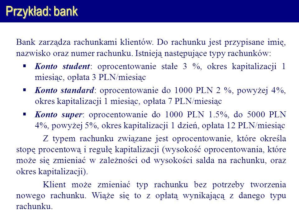 Przykład: bank Bank zarządza rachunkami klientów.