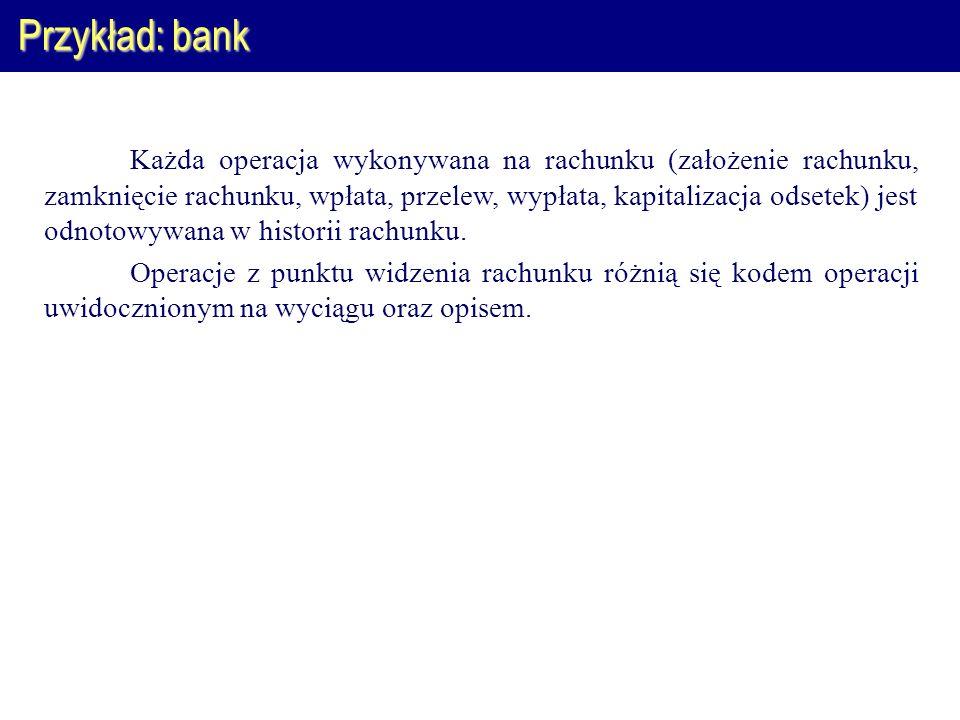Przykład: bank Każda operacja wykonywana na rachunku (założenie rachunku, zamknięcie rachunku, wpłata, przelew, wypłata, kapitalizacja odsetek) jest odnotowywana w historii rachunku.