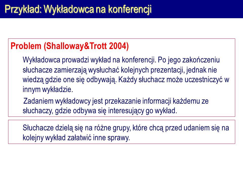 Przykład: Wykładowca na konferencji Problem (Shalloway&Trott 2004) Wykładowca prowadzi wykład na konferencji.