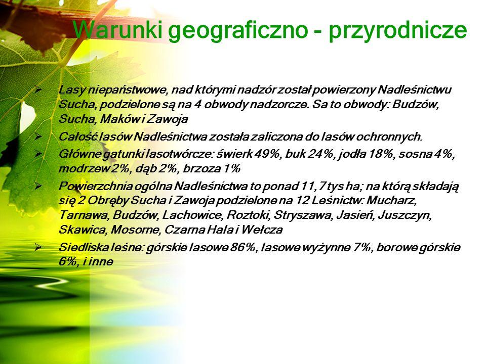 Najwyższe szczyty Nadleśnictwa Sucha Nadleśnictwo Sucha obejmuje swym zasięgiem:  pasmo babiogórskie ze szczytami: Naroże (1018 m n.p.m.), Polica (1369 m n.p.m.), Główniak (1042 m n.p.m.) z przełęczą Krowiarki  od południowego zachodu pasmo Jałowieckie ze szczytami: Jałowiec (1110 m n.p.m.) i Kiczora (901 m n.p.m.)  w północno-zachodniej części (Leśnictwa: Tarnawa i Mucharz) obejmuje część Beskidu Małego ze szczytami Leskowiec (928 m n.p.m.), Jaworzyna (890 m n.p.m.), Królewizna (817 rn n.p.m.) i Chełm (603 m n.p.m.) Zdecydowana większość lasów Nadleśnictwa leży na wysokości 600—900 m n.p.m.